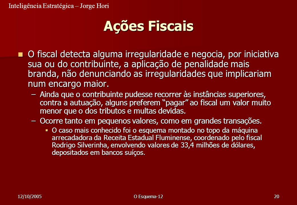 Inteligência Estratégica – Jorge Hori 12/10/2005O Esquema-1220 Ações Fiscais O fiscal detecta alguma irregularidade e negocia, por iniciativa sua ou d
