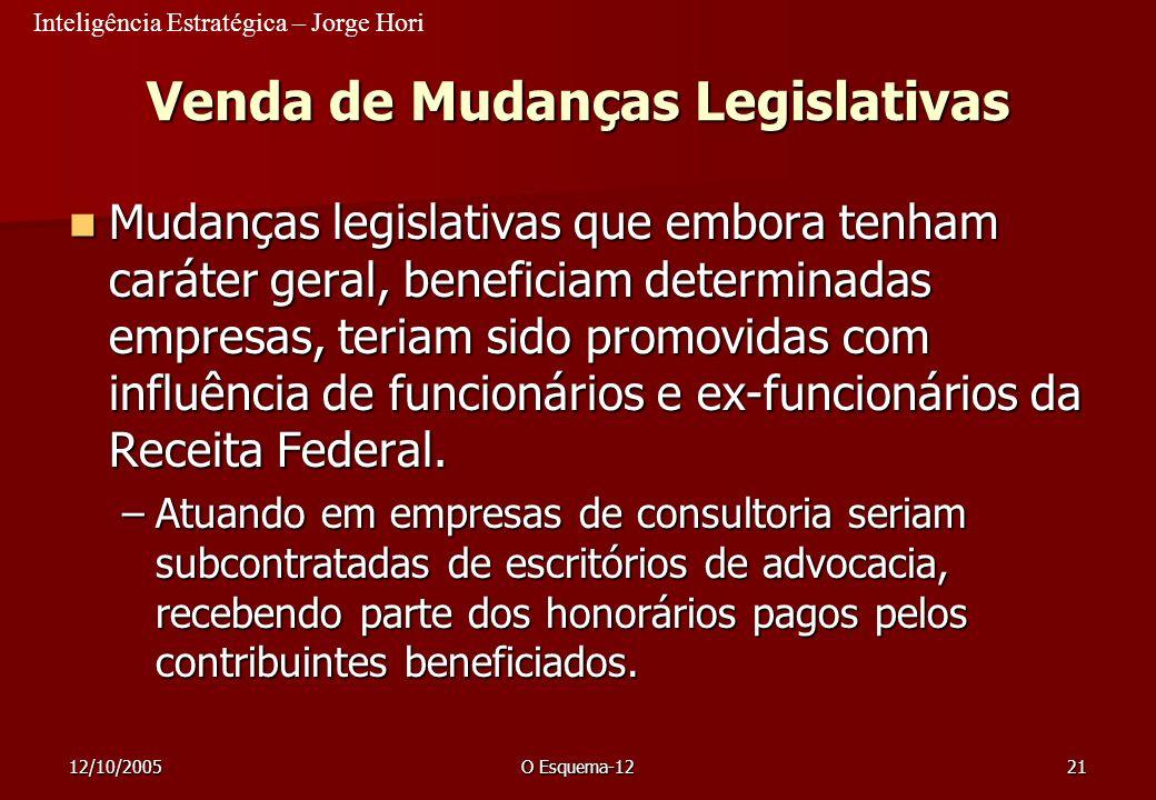 Inteligência Estratégica – Jorge Hori 12/10/2005O Esquema-1221 Venda de Mudanças Legislativas Mudanças legislativas que embora tenham caráter geral, b