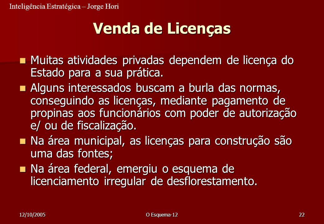 Inteligência Estratégica – Jorge Hori 12/10/2005O Esquema-1222 Venda de Licenças Muitas atividades privadas dependem de licença do Estado para a sua p