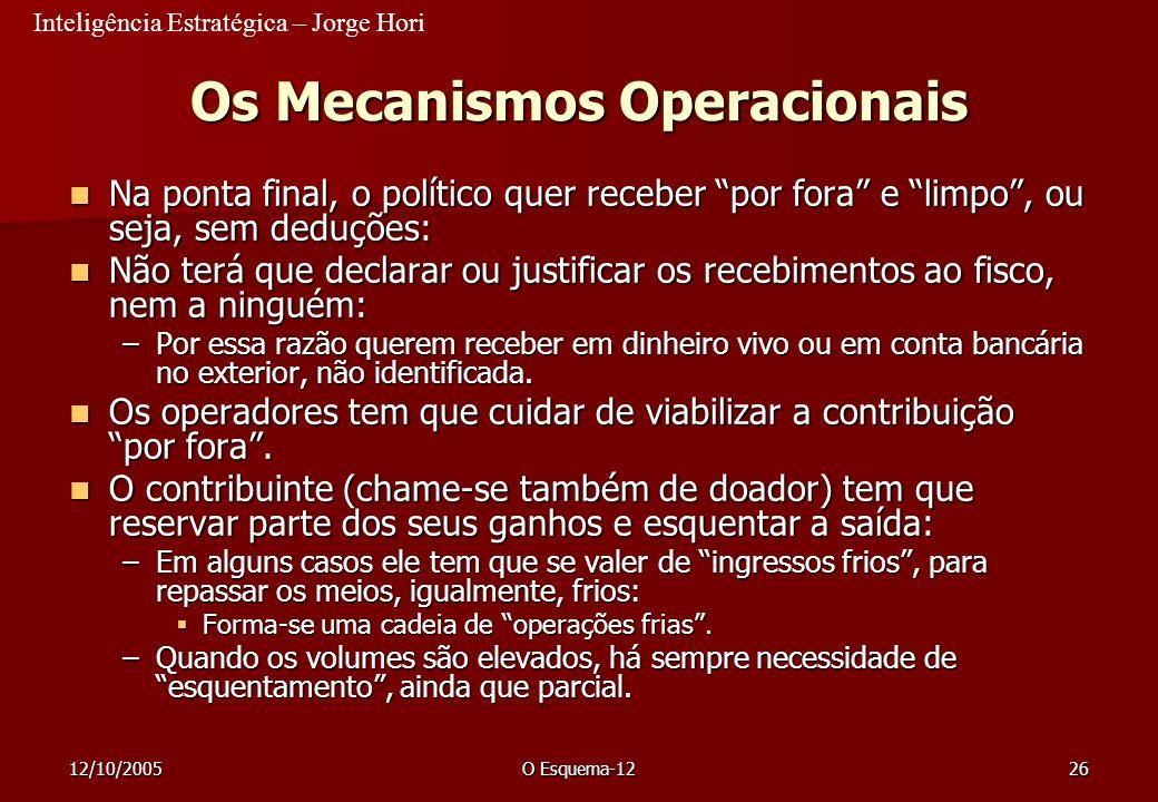 Inteligência Estratégica – Jorge Hori 12/10/2005O Esquema-1226 Os Mecanismos Operacionais Na ponta final, o político quer receber por fora e limpo, ou