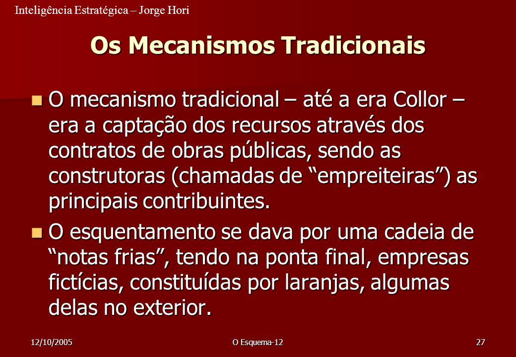 Inteligência Estratégica – Jorge Hori 12/10/2005O Esquema-1227 Os Mecanismos Tradicionais O mecanismo tradicional – até a era Collor – era a captação