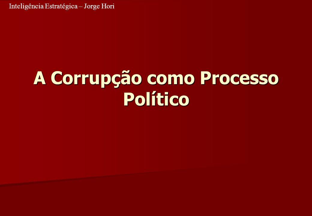 Inteligência Estratégica – Jorge Hori 12/10/2005O Esquema-1214 Práticas Corruptivas O processo de corrupção envolve sempre duas partes: O processo de corrupção envolve sempre duas partes: –Uma que paga e outra que recebe, mas a iniciativa pode ser distinta.