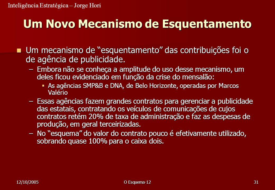 Inteligência Estratégica – Jorge Hori 12/10/2005O Esquema-1231 Um Novo Mecanismo de Esquentamento Um mecanismo de esquentamento das contribuições foi