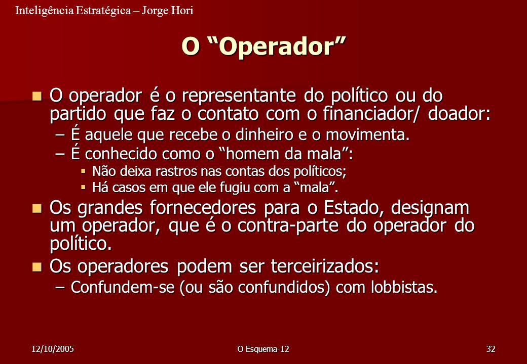 Inteligência Estratégica – Jorge Hori 12/10/2005O Esquema-1232 O Operador O operador é o representante do político ou do partido que faz o contato com