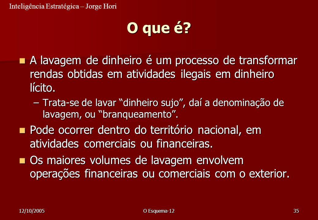 Inteligência Estratégica – Jorge Hori 12/10/2005O Esquema-1235 O que é? A lavagem de dinheiro é um processo de transformar rendas obtidas em atividade