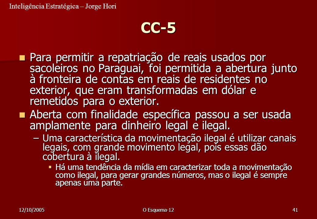 Inteligência Estratégica – Jorge Hori 12/10/2005O Esquema-1241 CC-5 Para permitir a repatriação de reais usados por sacoleiros no Paraguai, foi permit