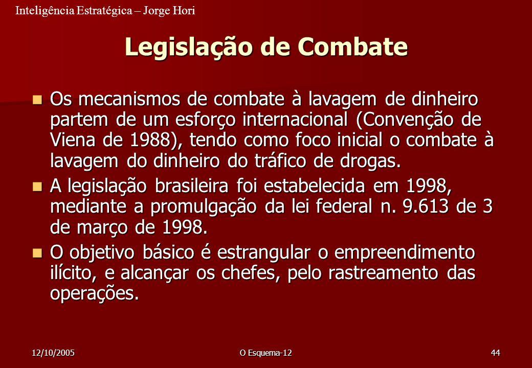 Inteligência Estratégica – Jorge Hori 12/10/2005O Esquema-1244 Legislação de Combate Os mecanismos de combate à lavagem de dinheiro partem de um esfor
