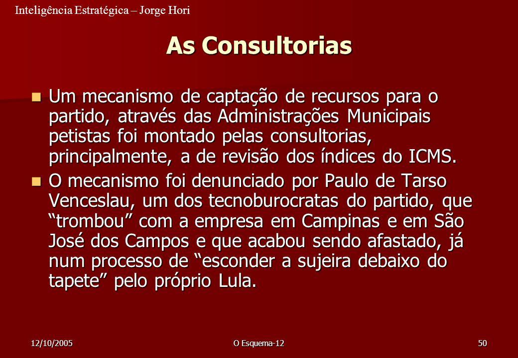 Inteligência Estratégica – Jorge Hori 12/10/2005O Esquema-1250 As Consultorias Um mecanismo de captação de recursos para o partido, através das Admini