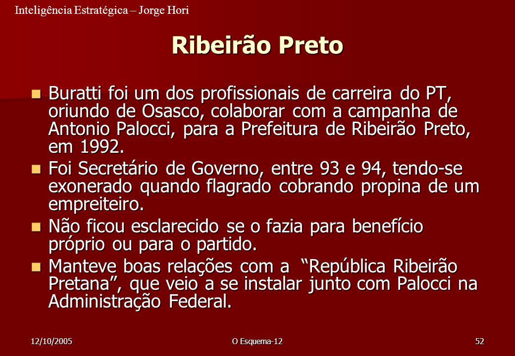 Inteligência Estratégica – Jorge Hori 12/10/2005O Esquema-1252 Ribeirão Preto Buratti foi um dos profissionais de carreira do PT, oriundo de Osasco, c
