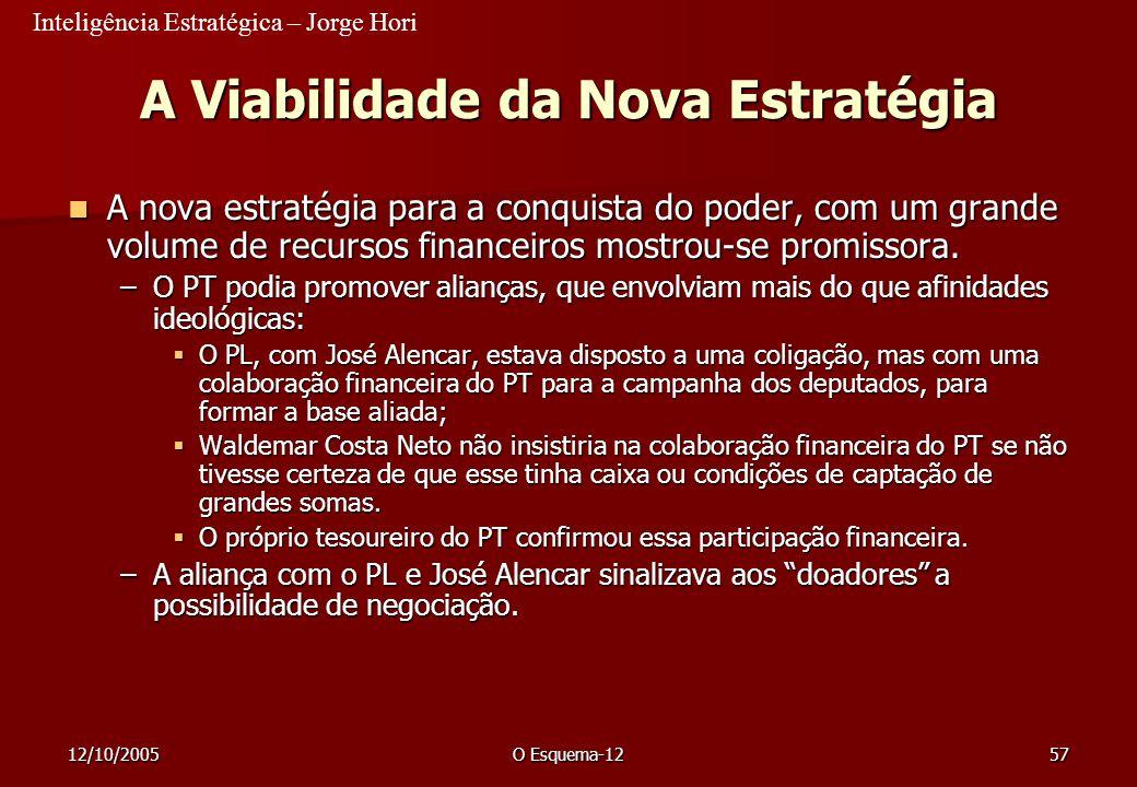 Inteligência Estratégica – Jorge Hori 12/10/2005O Esquema-1257 A Viabilidade da Nova Estratégia A nova estratégia para a conquista do poder, com um gr