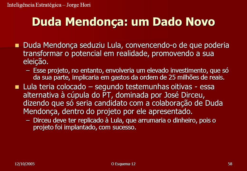 Inteligência Estratégica – Jorge Hori 12/10/2005O Esquema-1258 Duda Mendonça: um Dado Novo Duda Mendonça seduziu Lula, convencendo-o de que poderia tr