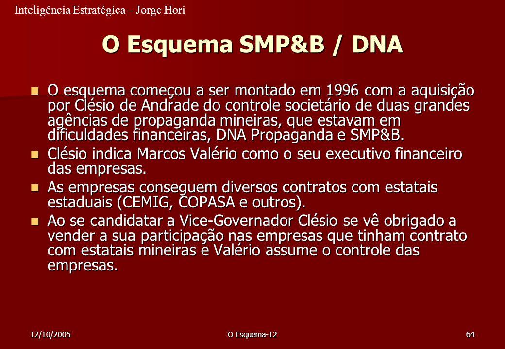 Inteligência Estratégica – Jorge Hori 12/10/2005O Esquema-1264 O Esquema SMP&B / DNA O esquema começou a ser montado em 1996 com a aquisição por Clési