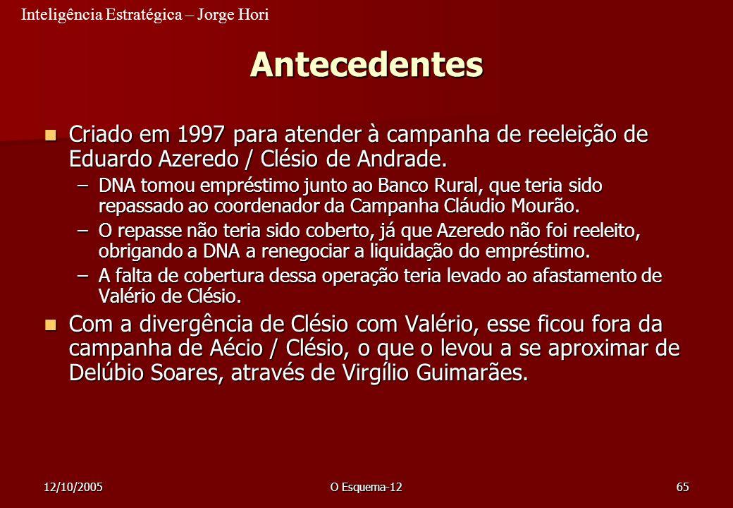 Inteligência Estratégica – Jorge Hori 12/10/2005O Esquema-1265 Antecedentes Criado em 1997 para atender à campanha de reeleição de Eduardo Azeredo / C