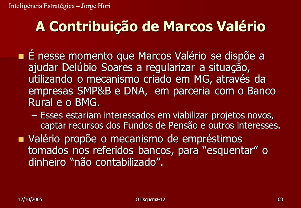 Inteligência Estratégica – Jorge Hori 12/10/2005O Esquema-1268 A Contribuição de Marcos Valério É nesse momento que Marcos Valério se dispõe a ajudar