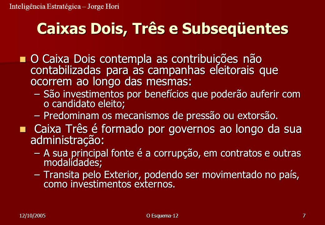 Inteligência Estratégica – Jorge Hori 12/10/2005O Esquema-1258 Duda Mendonça: um Dado Novo Duda Mendonça seduziu Lula, convencendo-o de que poderia transformar o potencial em realidade, promovendo a sua eleição.