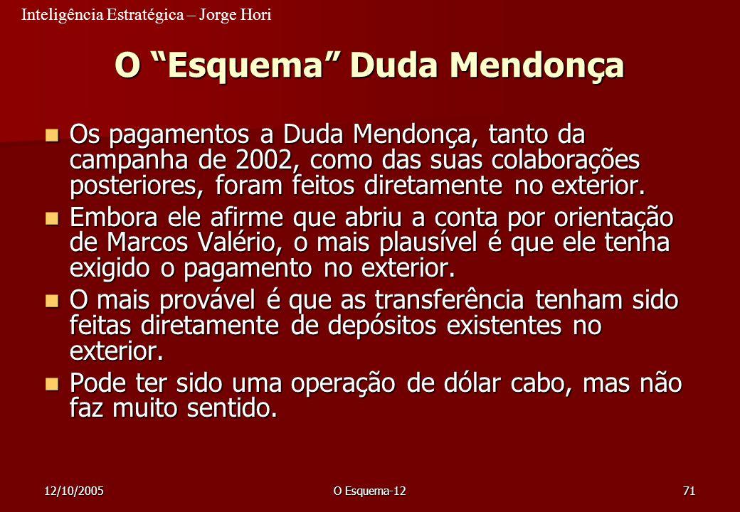 Inteligência Estratégica – Jorge Hori 12/10/2005O Esquema-1271 O Esquema Duda Mendonça Os pagamentos a Duda Mendonça, tanto da campanha de 2002, como