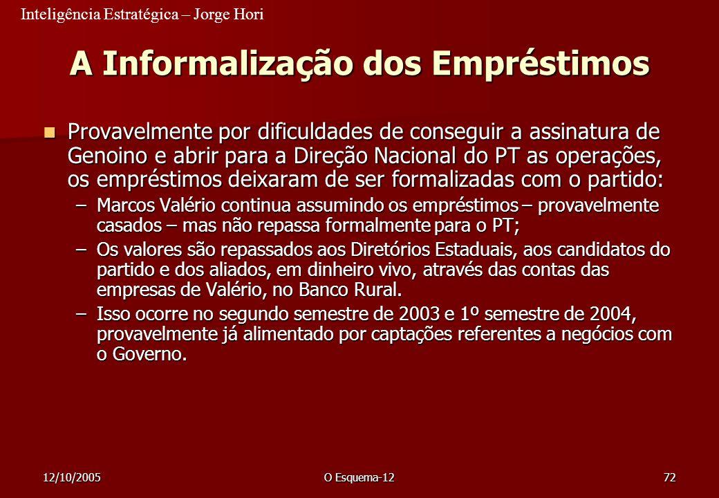 Inteligência Estratégica – Jorge Hori 12/10/2005O Esquema-1272 A Informalização dos Empréstimos Provavelmente por dificuldades de conseguir a assinatu