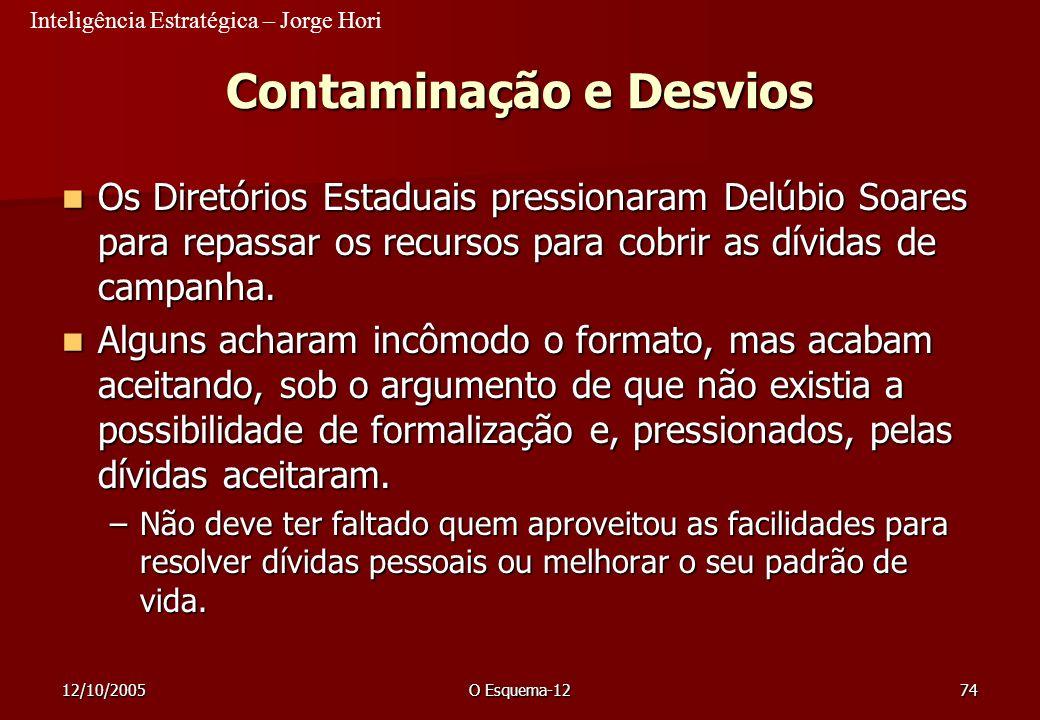 Inteligência Estratégica – Jorge Hori 12/10/2005O Esquema-1274 Contaminação e Desvios Os Diretórios Estaduais pressionaram Delúbio Soares para repassa