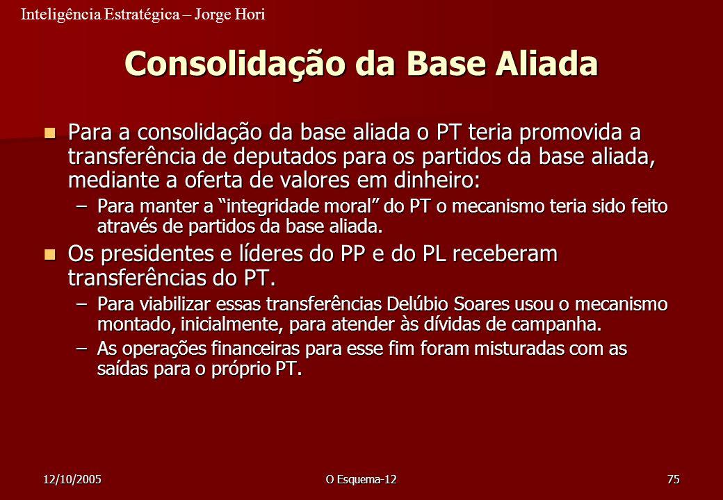 Inteligência Estratégica – Jorge Hori 12/10/2005O Esquema-1275 Consolidação da Base Aliada Para a consolidação da base aliada o PT teria promovida a t