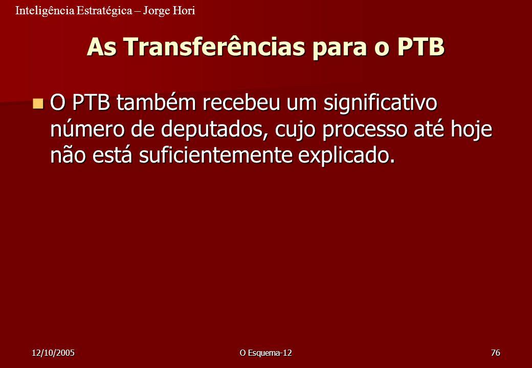 Inteligência Estratégica – Jorge Hori 12/10/2005O Esquema-1276 As Transferências para o PTB O PTB também recebeu um significativo número de deputados,