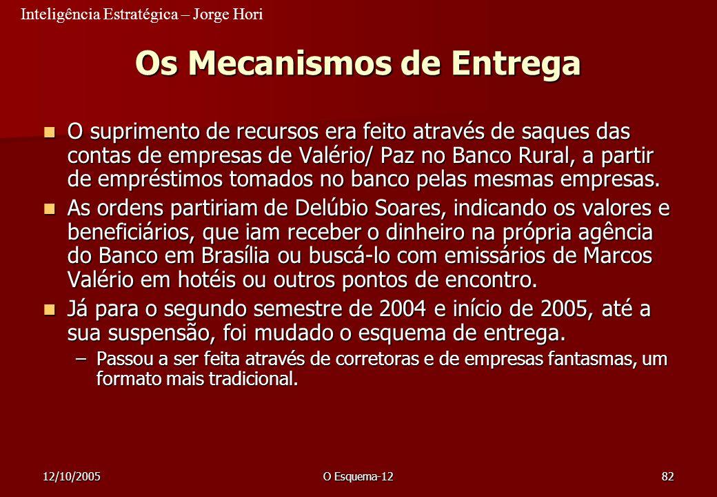 Inteligência Estratégica – Jorge Hori 12/10/2005O Esquema-1282 Os Mecanismos de Entrega O suprimento de recursos era feito através de saques das conta