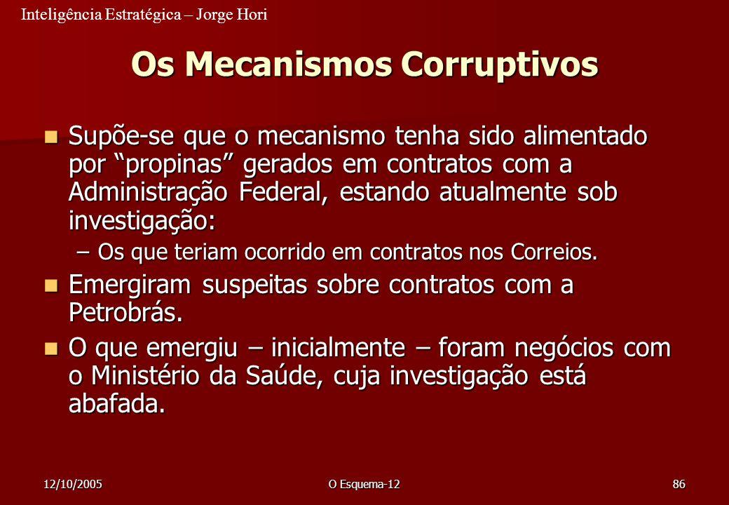 Inteligência Estratégica – Jorge Hori 12/10/2005O Esquema-1286 Os Mecanismos Corruptivos Supõe-se que o mecanismo tenha sido alimentado por propinas g