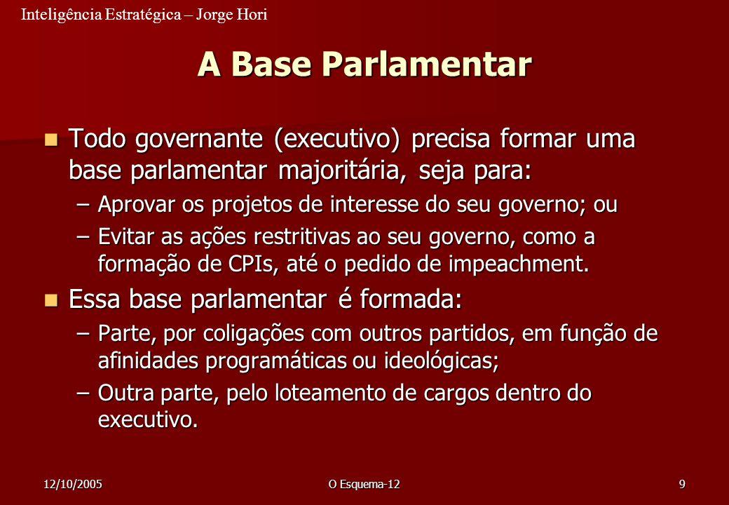 Inteligência Estratégica – Jorge Hori 12/10/2005O Esquema-129 A Base Parlamentar Todo governante (executivo) precisa formar uma base parlamentar major