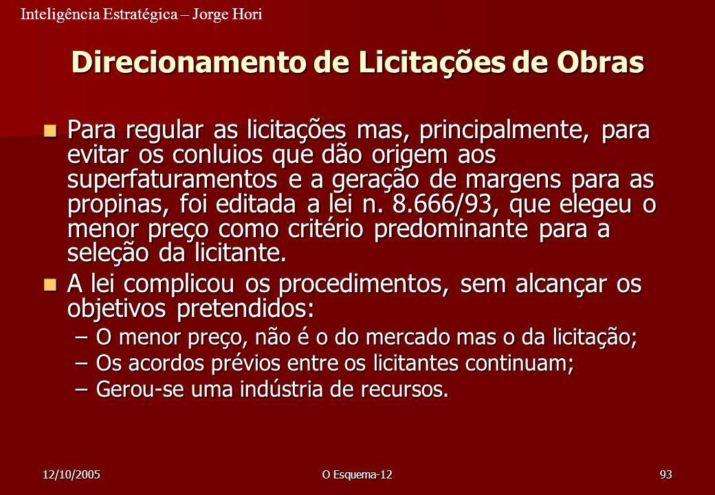 Inteligência Estratégica – Jorge Hori 12/10/2005O Esquema-1293 Direcionamento de Licitações de Obras Para regular as licitações mas, principalmente, p