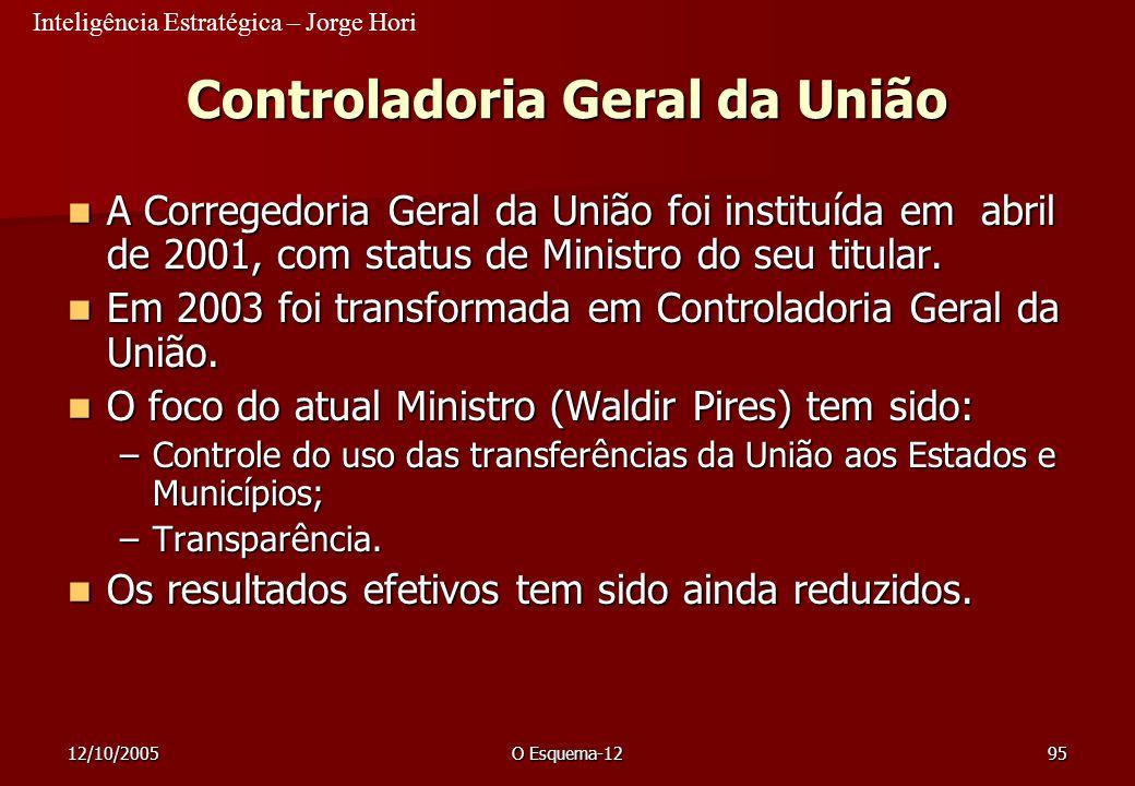 Inteligência Estratégica – Jorge Hori 12/10/2005O Esquema-1295 Controladoria Geral da União A Corregedoria Geral da União foi instituída em abril de 2