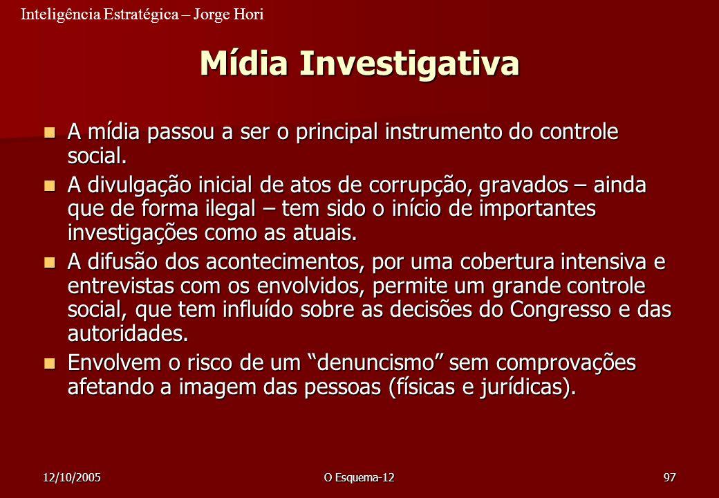 Inteligência Estratégica – Jorge Hori 12/10/2005O Esquema-1297 Mídia Investigativa A mídia passou a ser o principal instrumento do controle social. A