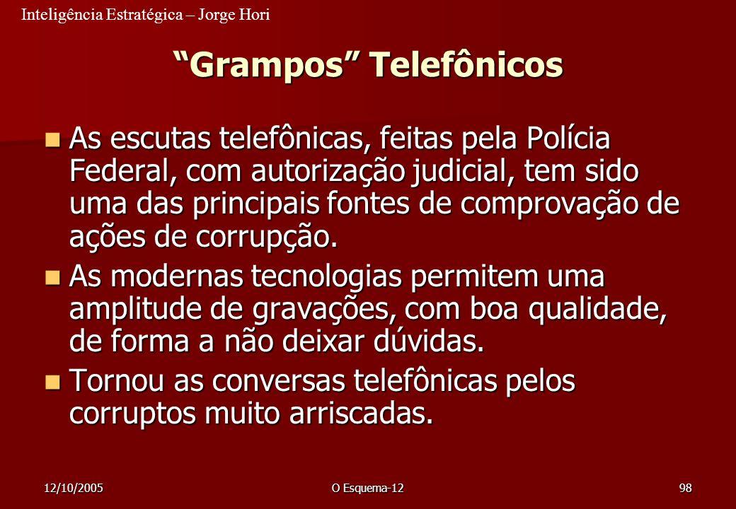 Inteligência Estratégica – Jorge Hori 12/10/2005O Esquema-1298 Grampos Telefônicos As escutas telefônicas, feitas pela Polícia Federal, com autorizaçã