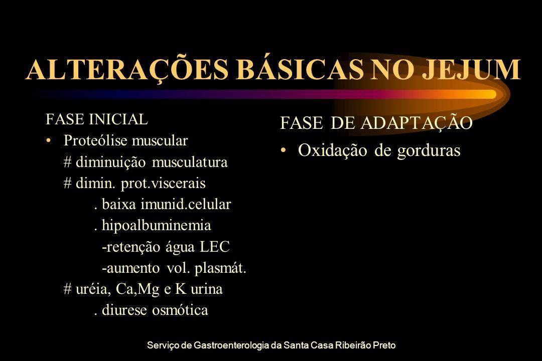 Serviço de Gastroenterologia da Santa Casa Ribeirão Preto ALTERAÇÕES BÁSICAS NO JEJUM FASE INICIAL Proteólise muscular # diminuição musculatura # dimi