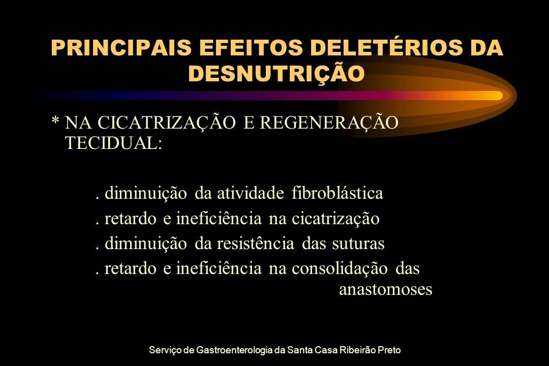 Serviço de Gastroenterologia da Santa Casa Ribeirão Preto PRINCIPAIS EFEITOS DELETÉRIOS DA DESNUTRIÇÃO * NA CICATRIZAÇÃO E REGENERAÇÃO TECIDUAL:. dimi