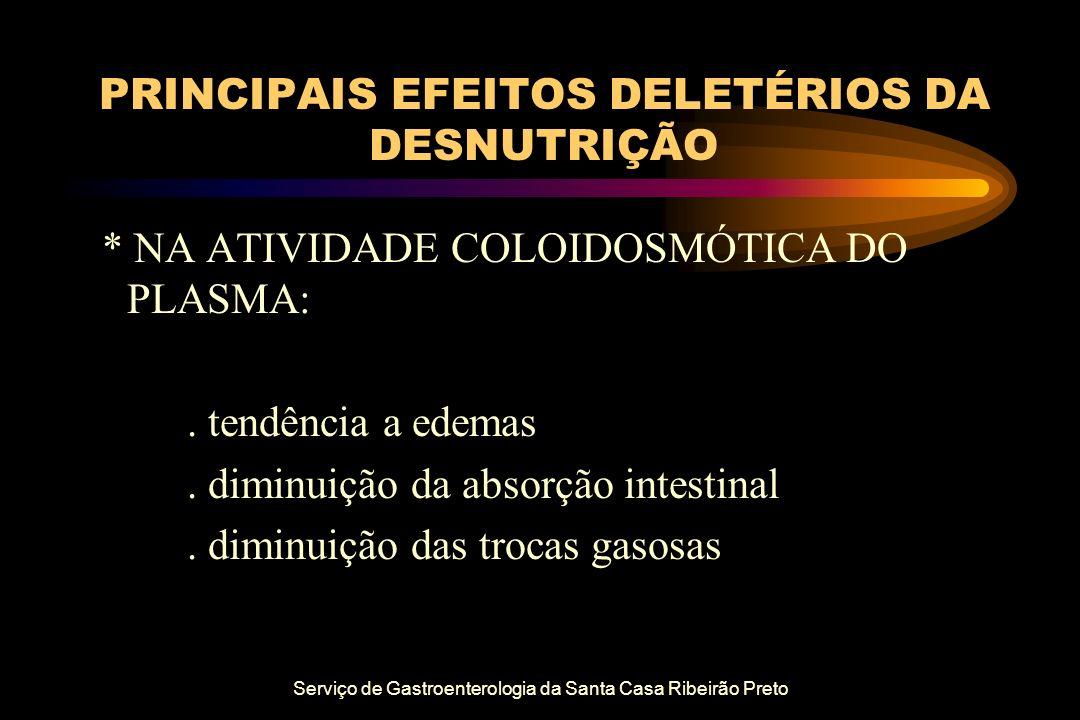 Serviço de Gastroenterologia da Santa Casa Ribeirão Preto PRINCIPAIS EFEITOS DELETÉRIOS DA DESNUTRIÇÃO * NA ATIVIDADE COLOIDOSMÓTICA DO PLASMA:. tendê
