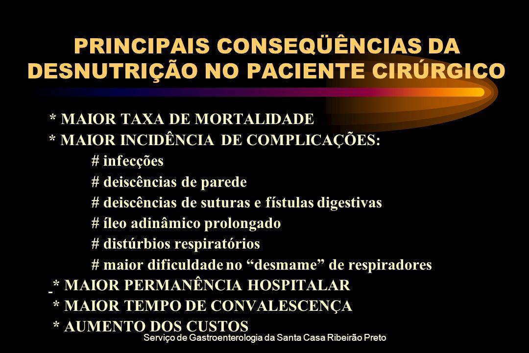 Serviço de Gastroenterologia da Santa Casa Ribeirão Preto PRINCIPAIS CONSEQÜÊNCIAS DA DESNUTRIÇÃO NO PACIENTE CIRÚRGICO * MAIOR TAXA DE MORTALIDADE *