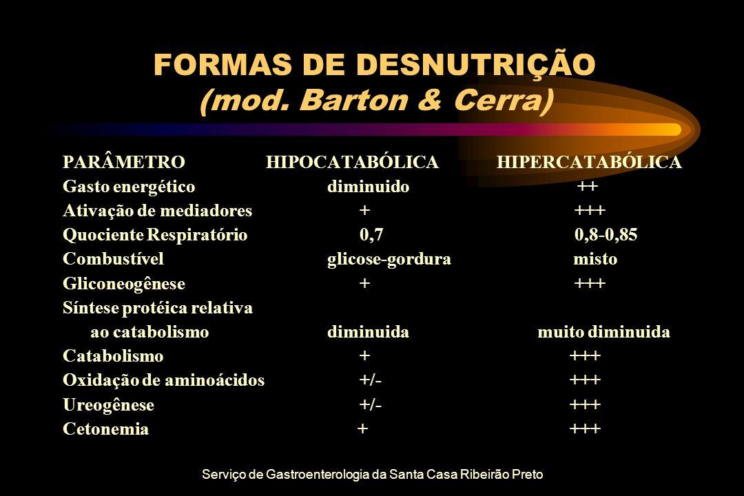 FORMAS DE DESNUTRIÇÃO (mod. Barton & Cerra) PARÂMETRO HIPOCATABÓLICA HIPERCATABÓLICA Gasto energéticodiminuido ++ Ativação de mediadores + +++ Quocien
