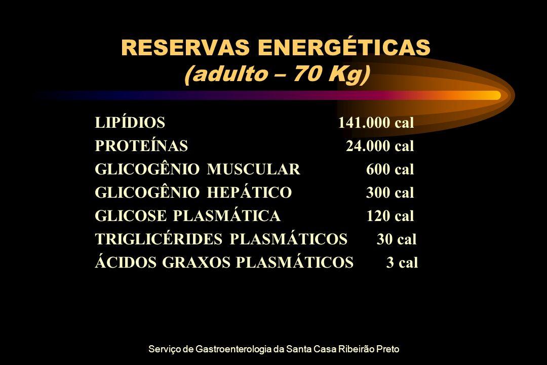 Serviço de Gastroenterologia da Santa Casa Ribeirão Preto RESERVAS ENERGÉTICAS (adulto – 70 Kg) LIPÍDIOS141.000 cal PROTEÍNAS 24.000 cal GLICOGÊNIO MU
