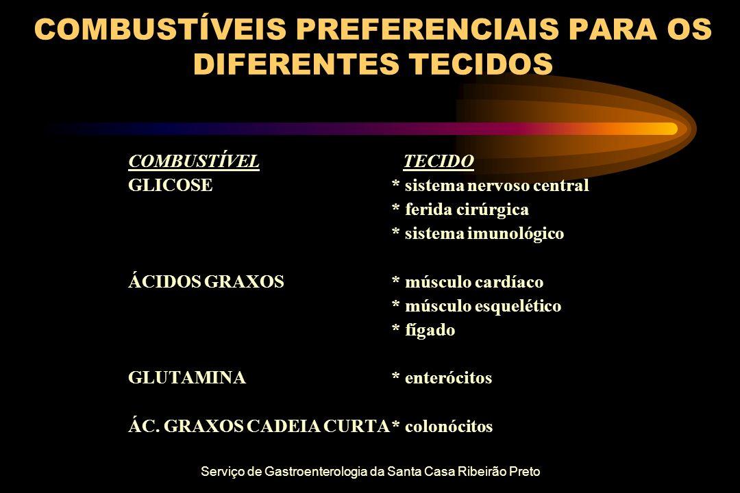 Serviço de Gastroenterologia da Santa Casa Ribeirão Preto COMBUSTÍVEIS PREFERENCIAIS PARA OS DIFERENTES TECIDOS COMBUSTÍVEL TECIDO GLICOSE* sistema ne