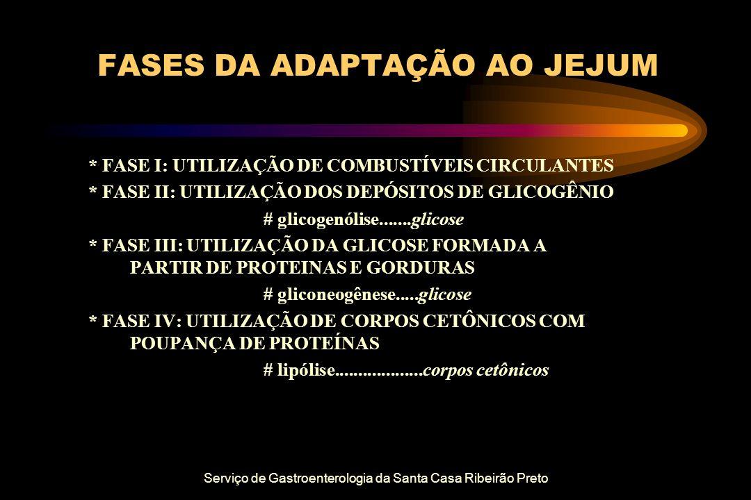 Serviço de Gastroenterologia da Santa Casa Ribeirão Preto FASES DA ADAPTAÇÃO AO JEJUM * FASE I: UTILIZAÇÃO DE COMBUSTÍVEIS CIRCULANTES * FASE II: UTIL