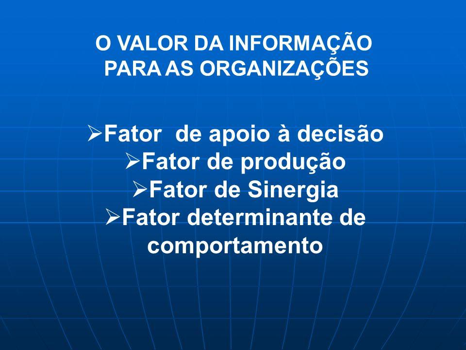 O VALOR DA INFORMAÇÃO PARA AS ORGANIZAÇÕES Fator de apoio à decisão Fator de produção Fator de Sinergia Fator determinante de comportamento