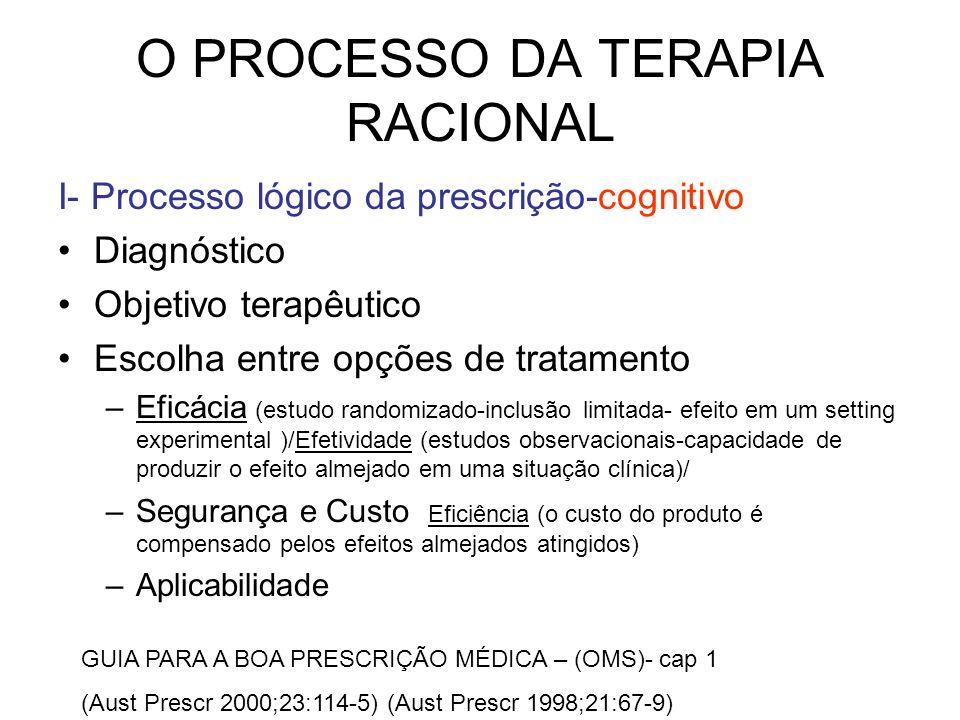 O PROCESSO DA TERAPIA RACIONAL I- Processo lógico da prescrição-cognitivo Diagnóstico Objetivo terapêutico Escolha entre opções de tratamento –Eficáci