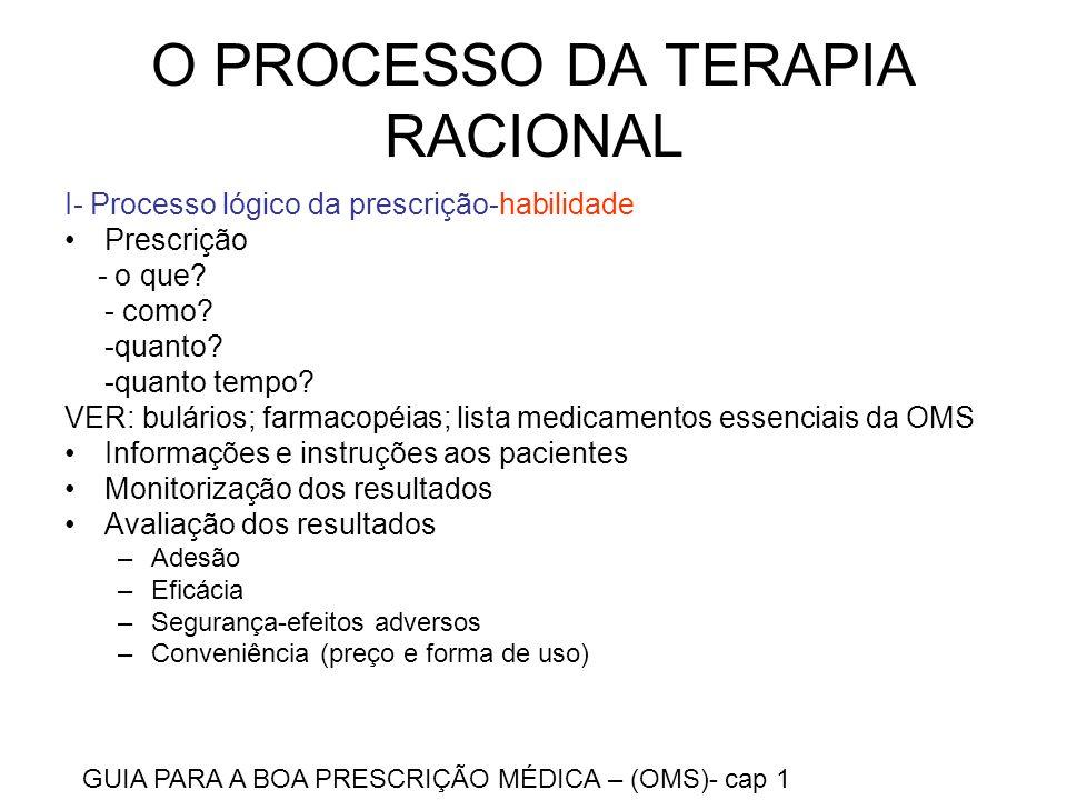 O PROCESSO DA TERAPIA RACIONAL I- Processo lógico da prescrição-habilidade Prescrição - o que? - como? -quanto? -quanto tempo? VER: bulários; farmacop