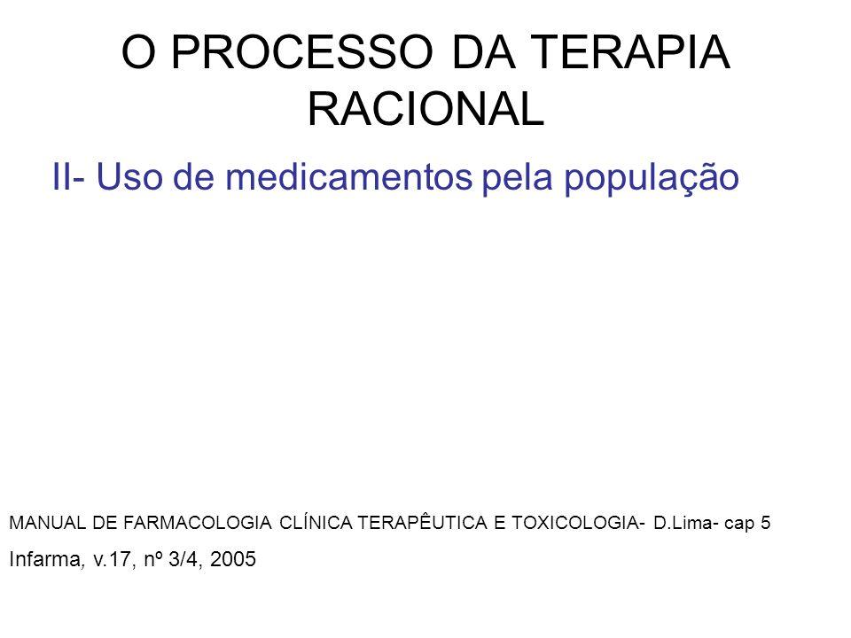 O PROCESSO DA TERAPIA RACIONAL II- Uso de medicamentos pela população MANUAL DE FARMACOLOGIA CLÍNICA TERAPÊUTICA E TOXICOLOGIA- D.Lima- cap 5 Infarma,
