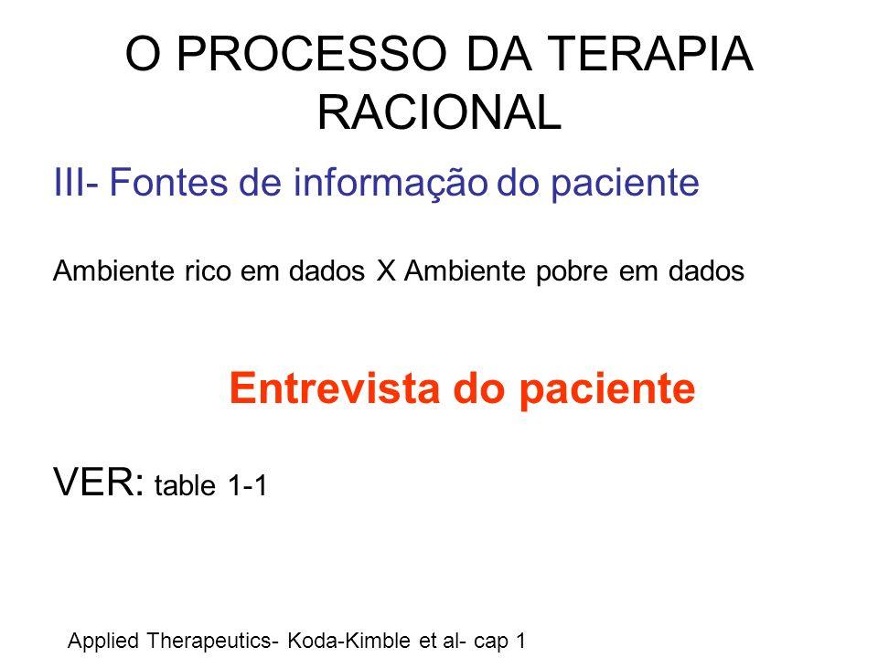 O PROCESSO DA TERAPIA RACIONAL III- Fontes de informação do paciente Ambiente rico em dados X Ambiente pobre em dados Entrevista do paciente VER: tabl