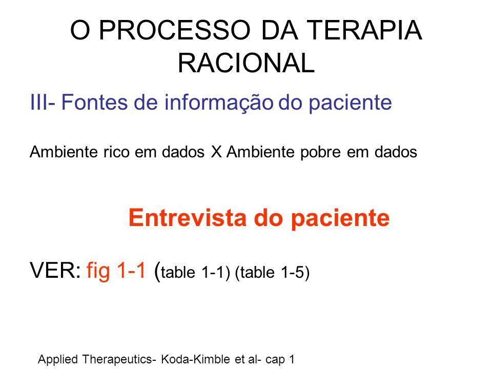 O PROCESSO DA TERAPIA RACIONAL III- Fontes de informação do paciente Ambiente rico em dados X Ambiente pobre em dados Entrevista do paciente VER: fig