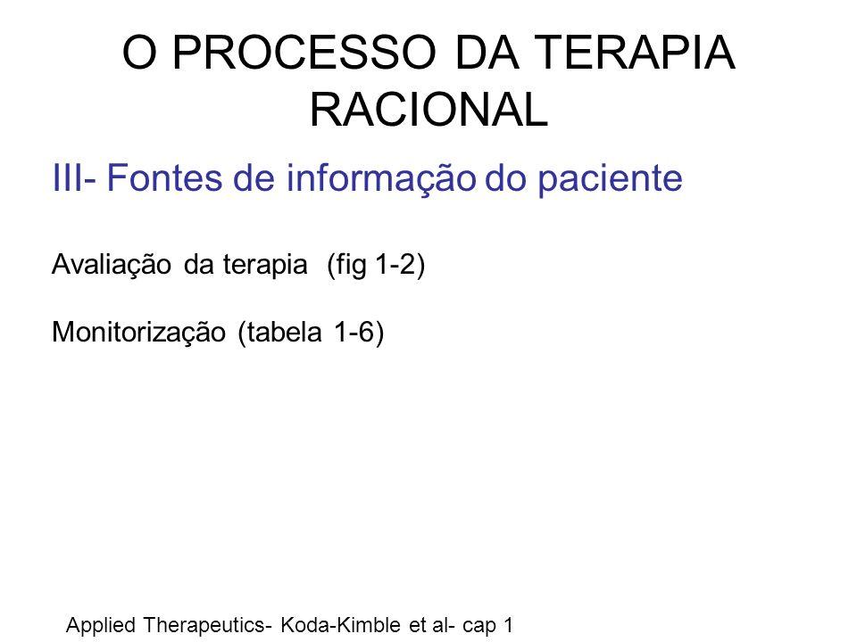 O PROCESSO DA TERAPIA RACIONAL III- Fontes de informação do paciente Avaliação da terapia (fig 1-2) Monitorização (tabela 1-6) Applied Therapeutics- K