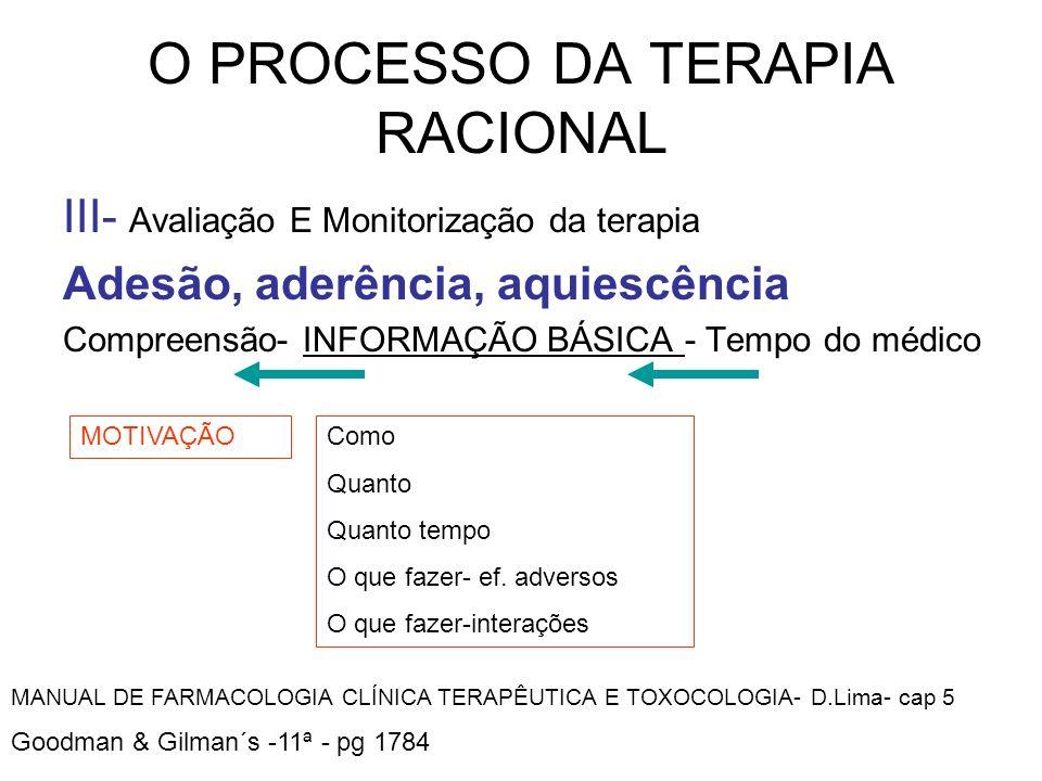 O PROCESSO DA TERAPIA RACIONAL III- Avaliação E Monitorização da terapia Adesão, aderência, aquiescência Compreensão- INFORMAÇÃO BÁSICA - Tempo do méd
