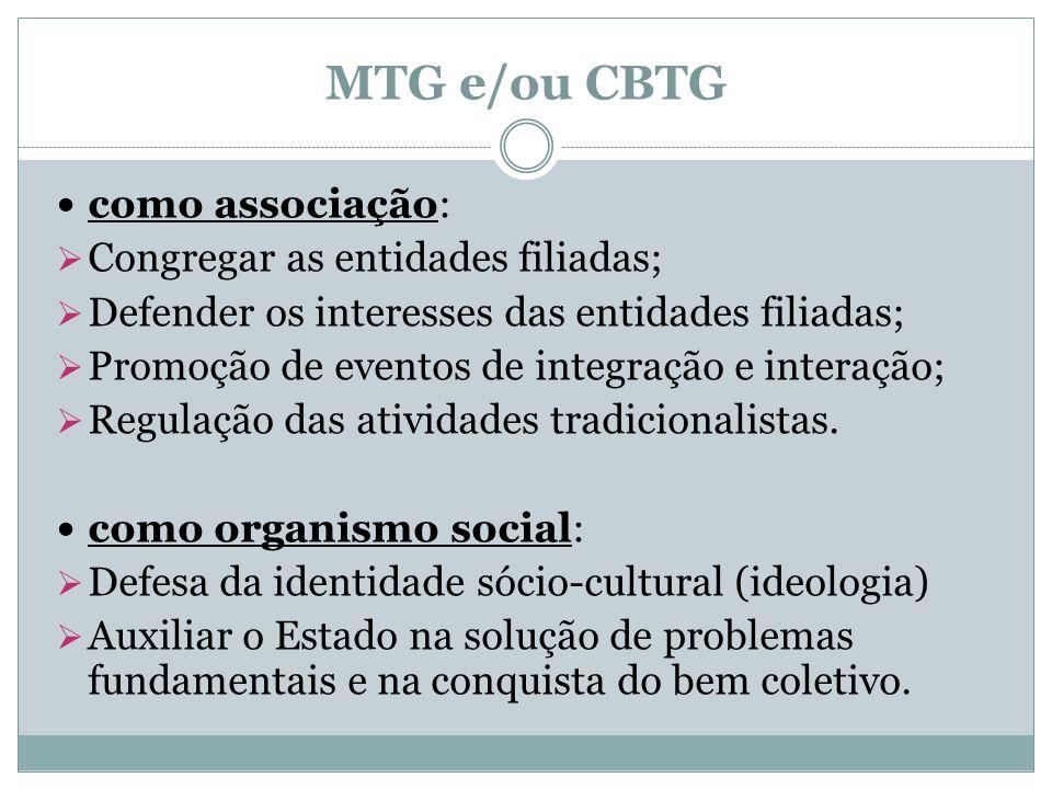 MTG e/ou CBTG como associação: Congregar as entidades filiadas; Defender os interesses das entidades filiadas; Promoção de eventos de integração e int