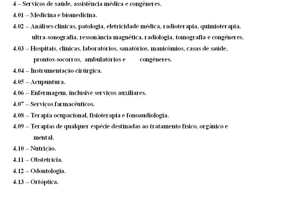 Competência Na CF/88 a competência é atribuída aos Municípios (art.
