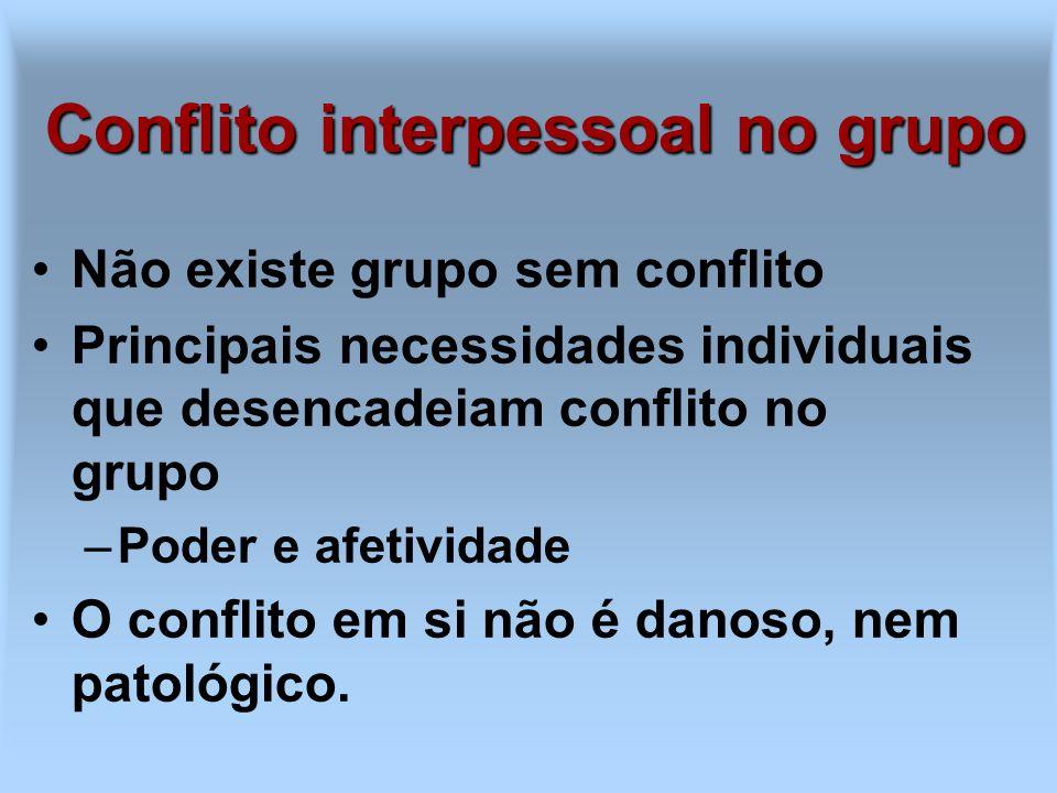 Conflito interpessoal no grupo Não existe grupo sem conflito Principais necessidades individuais que desencadeiam conflito no grupo –Poder e afetivida
